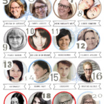 Der große TOPP-Blogger-Adventskalender 2016