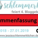 """Zusammenfassung Blogevent """"Wärmendes für Kalte Tage"""" [Werbung]"""
